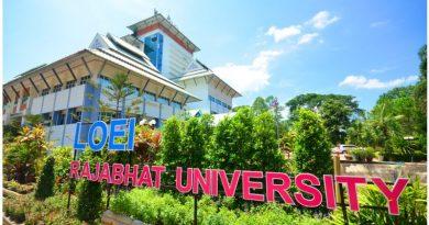 ประกาศมหาวิทยาลัยราชภัฏเลย เรื่อง การชำระเงินค่าลงทะเบียนนักศึกษาหลักสูตรประกาศนียบัตรบัณฑิต สาขาวิชาชีพครู  ภาคเรียนที่ 1/2564